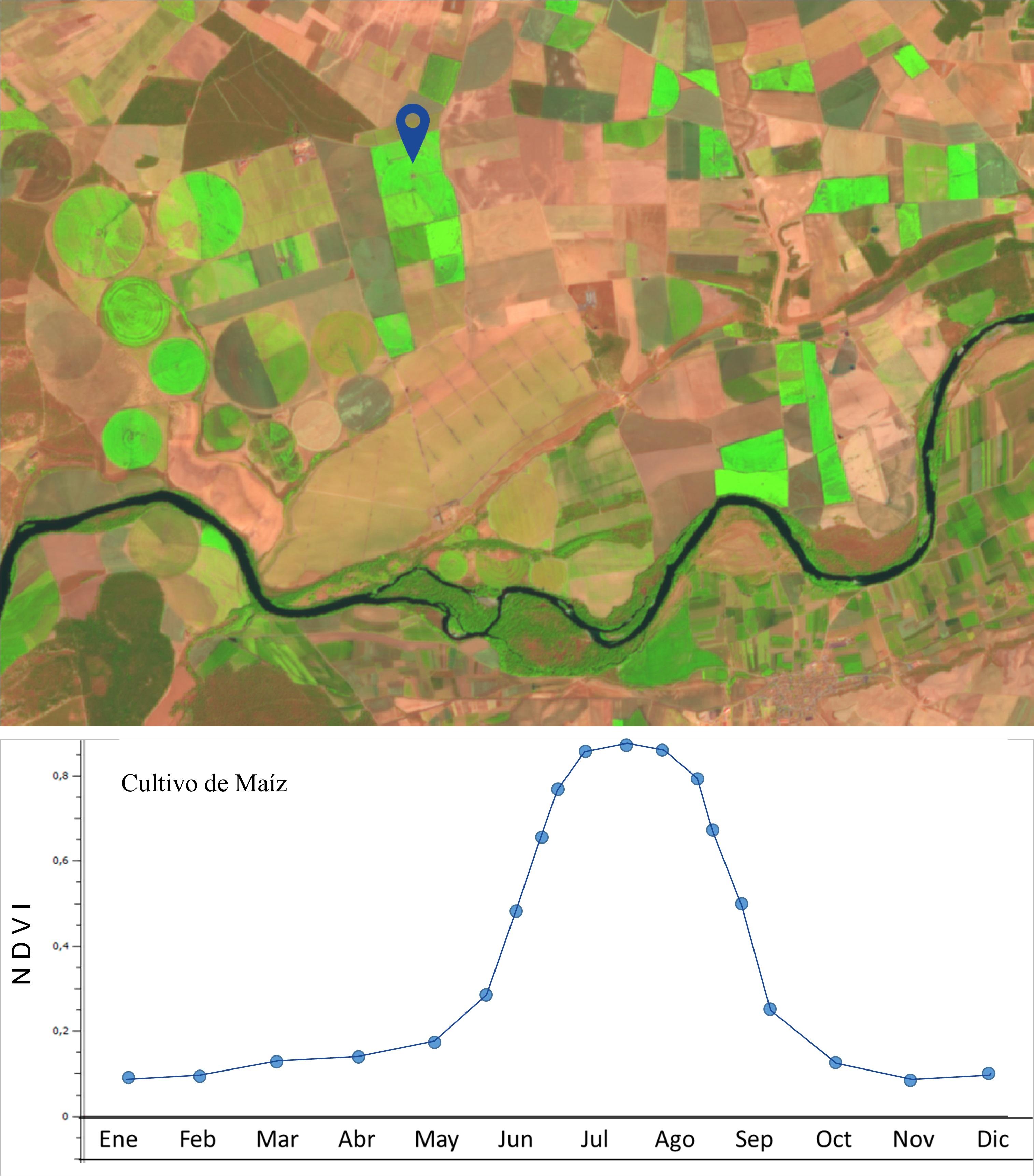 La Universidad de Salamanca desarrolla un software libre para controlar los recursos hídricos de la Cuenca del Duero